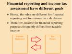 financial reporting and income tax assessment have different goals