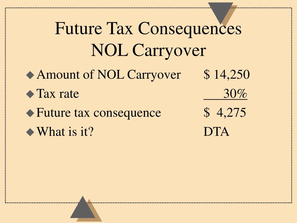 Amount of NOL Carryover