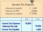 income tax expense68