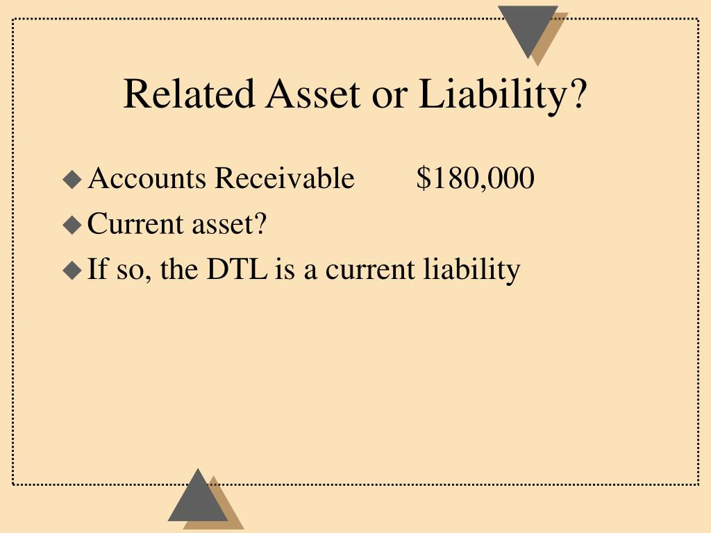Related Asset or Liability?