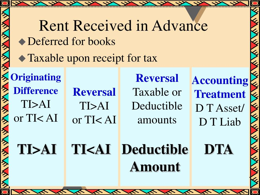 Rent Received in Advance