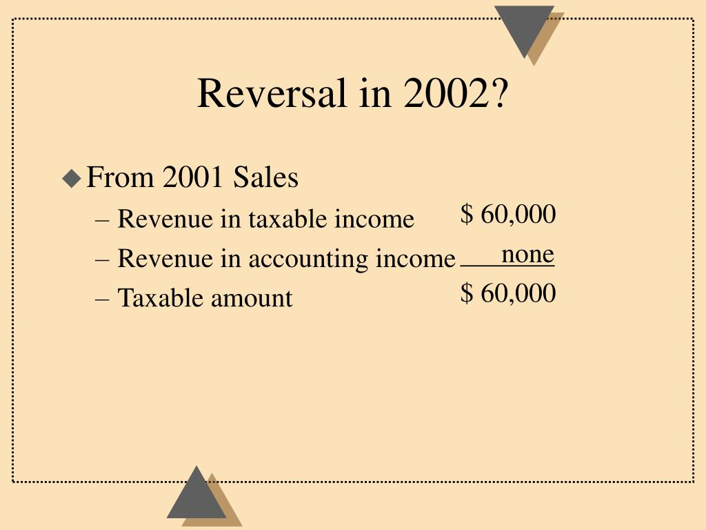 From 2001 Sales