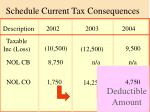 schedule current tax consequences