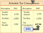 schedule tax consequences