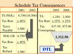 schedule tax consequences85