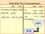 schedule tax consequences96