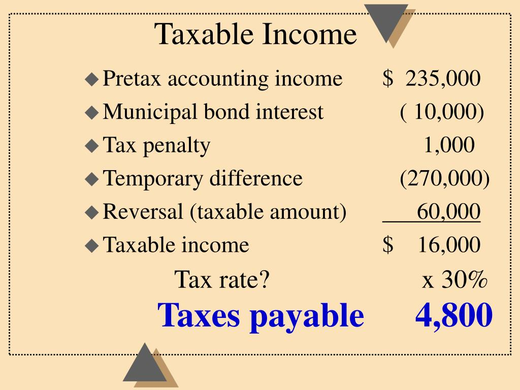Pretax accounting income