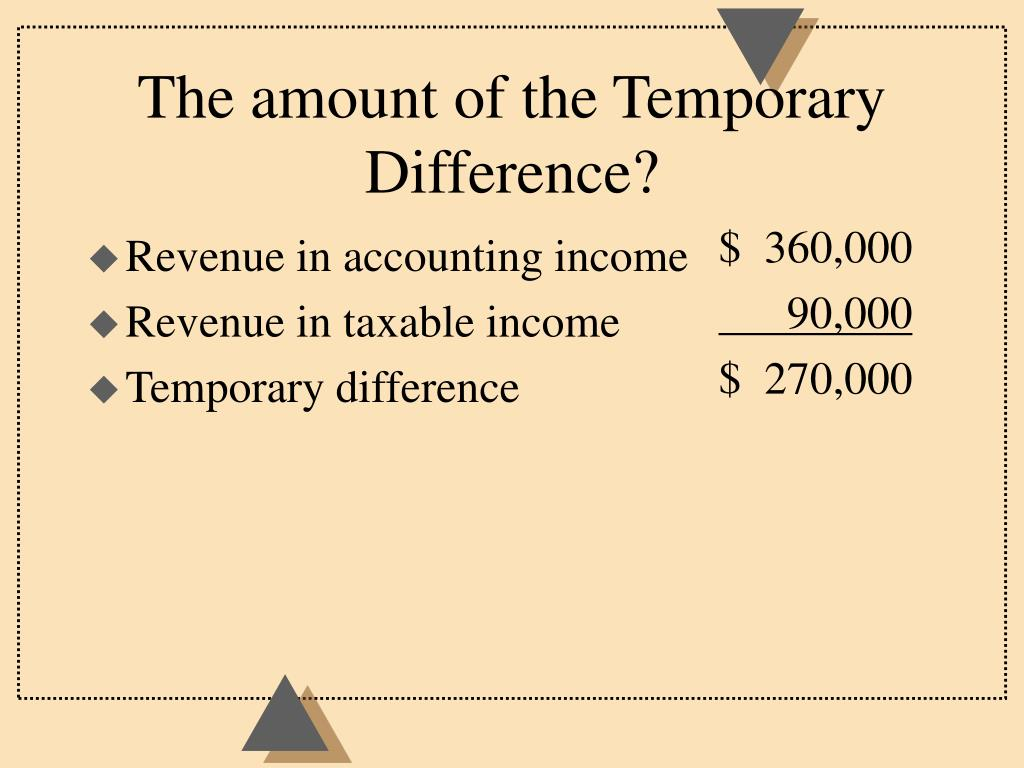 Revenue in accounting income