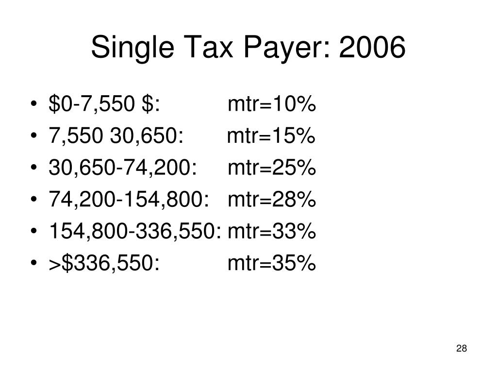 Single Tax Payer: 2006