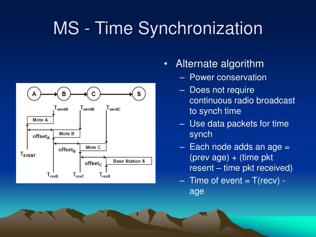 MS - Time Synchronization
