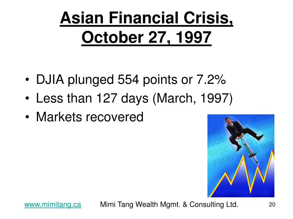 Asian Financial Crisis,