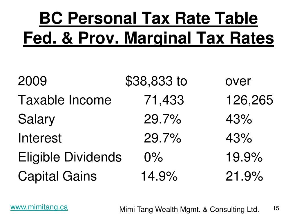 BC Personal Tax Rate Table