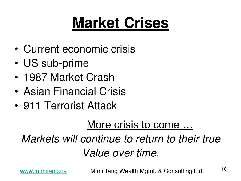 Market Crises