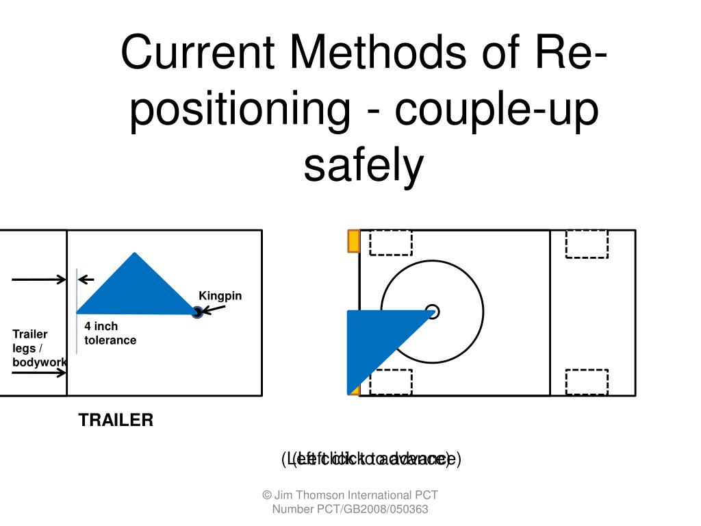 Current Methods of Re-positioning - couple-up safely