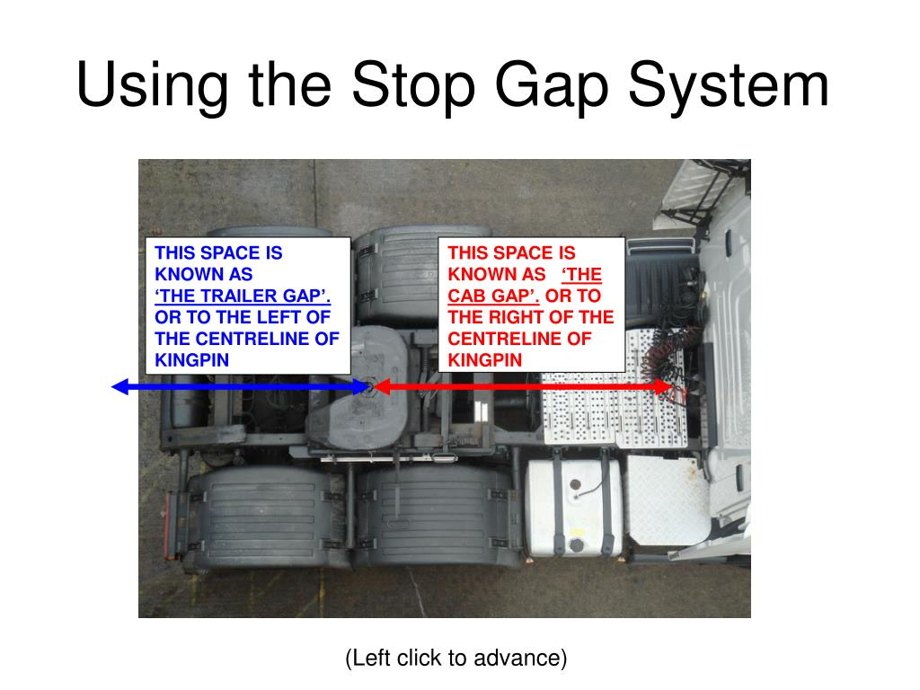 Using the Stop Gap System