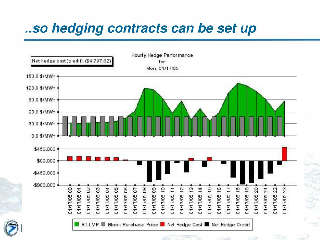 ..so hedging contracts can be set up