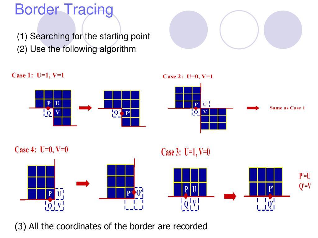 Border Tracing