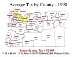 average tax by county 1990
