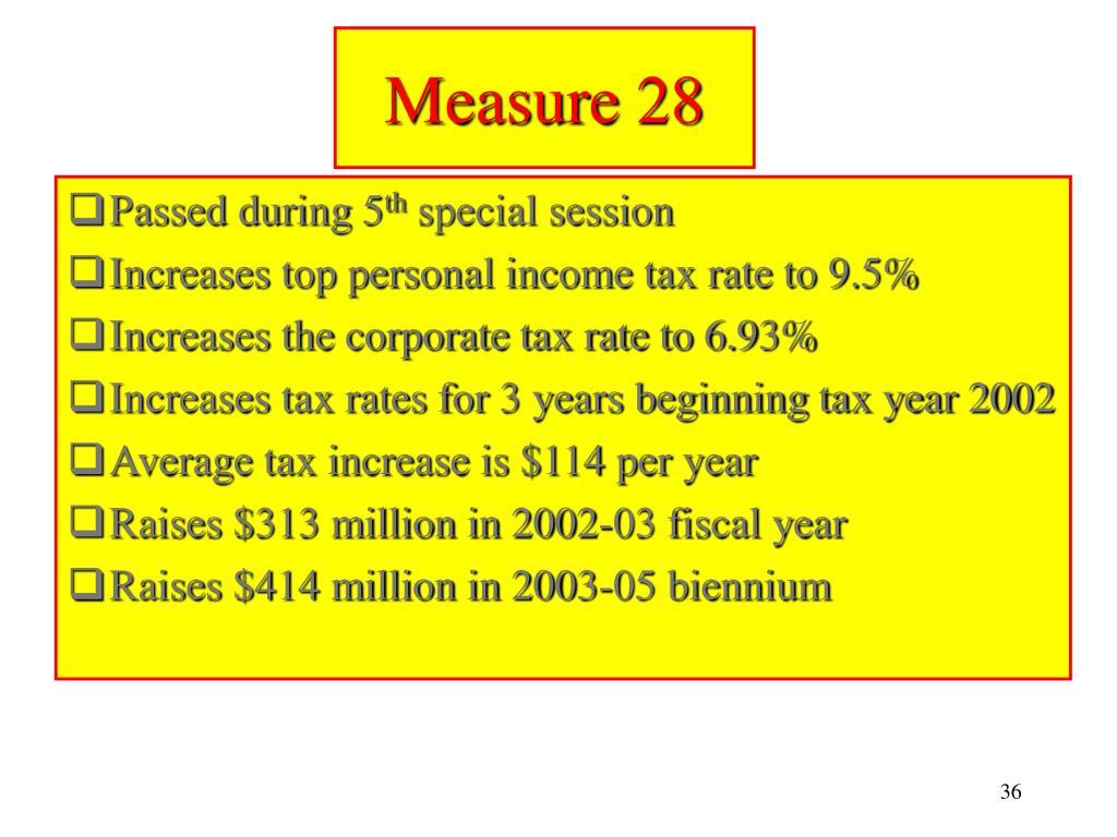 Measure 28