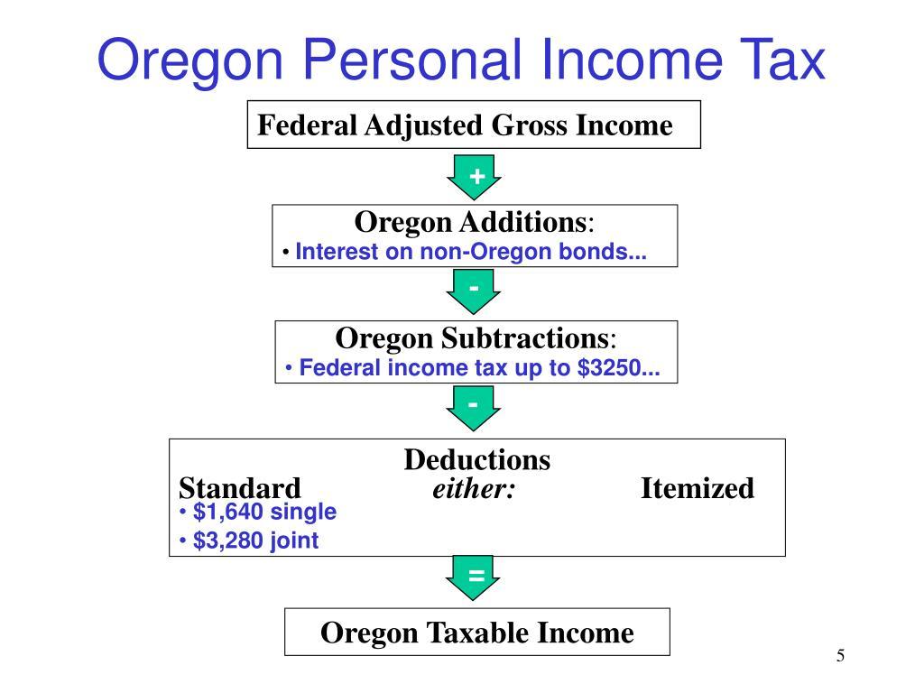 Oregon Personal Income Tax