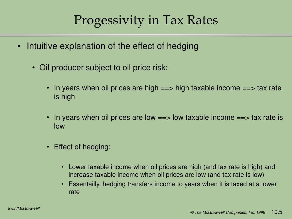 Progessivity in Tax Rates