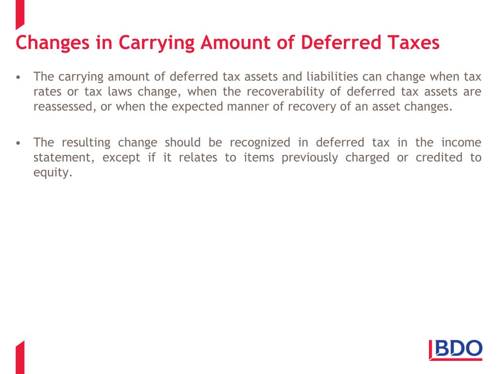 Changes in Carrying Amount of Deferred Taxes