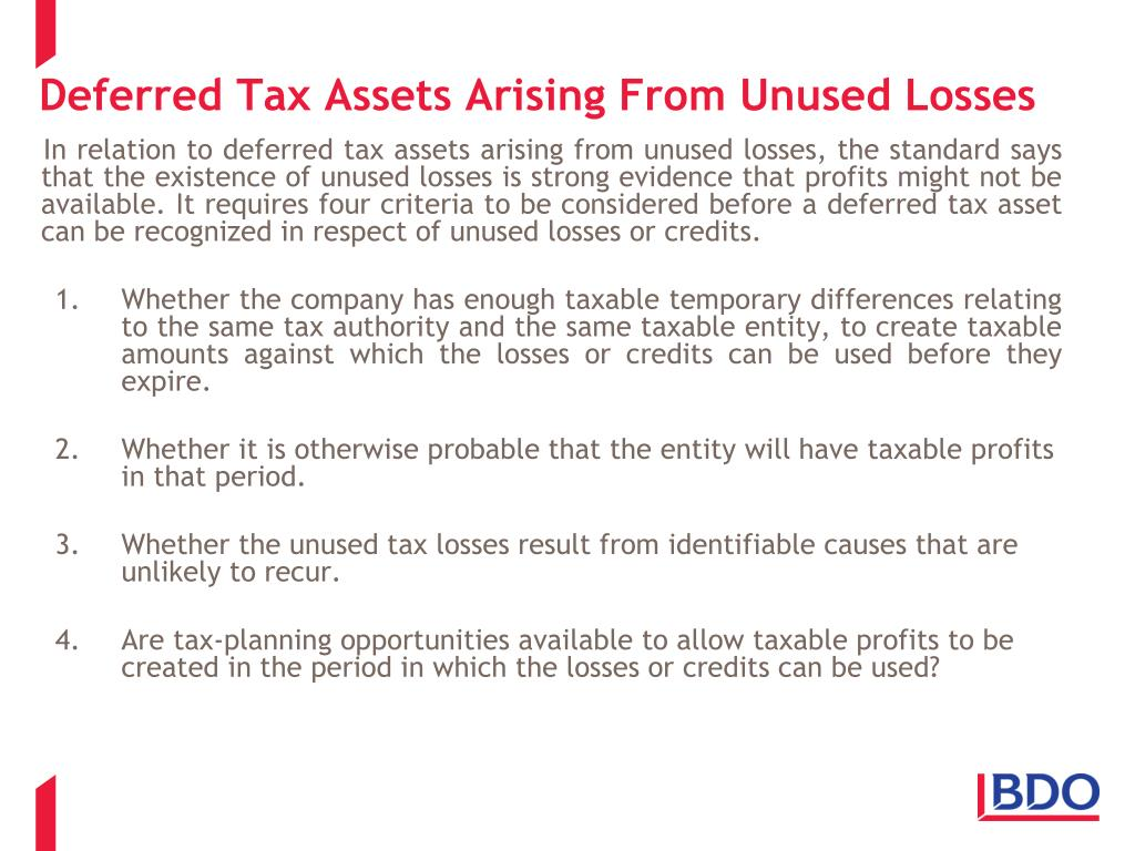 Deferred Tax Assets Arising From Unused Losses