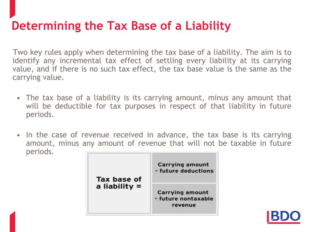 Determining the Tax Base of a Liability