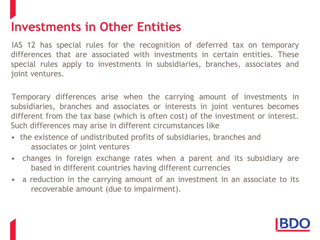 Investments in Other Entities