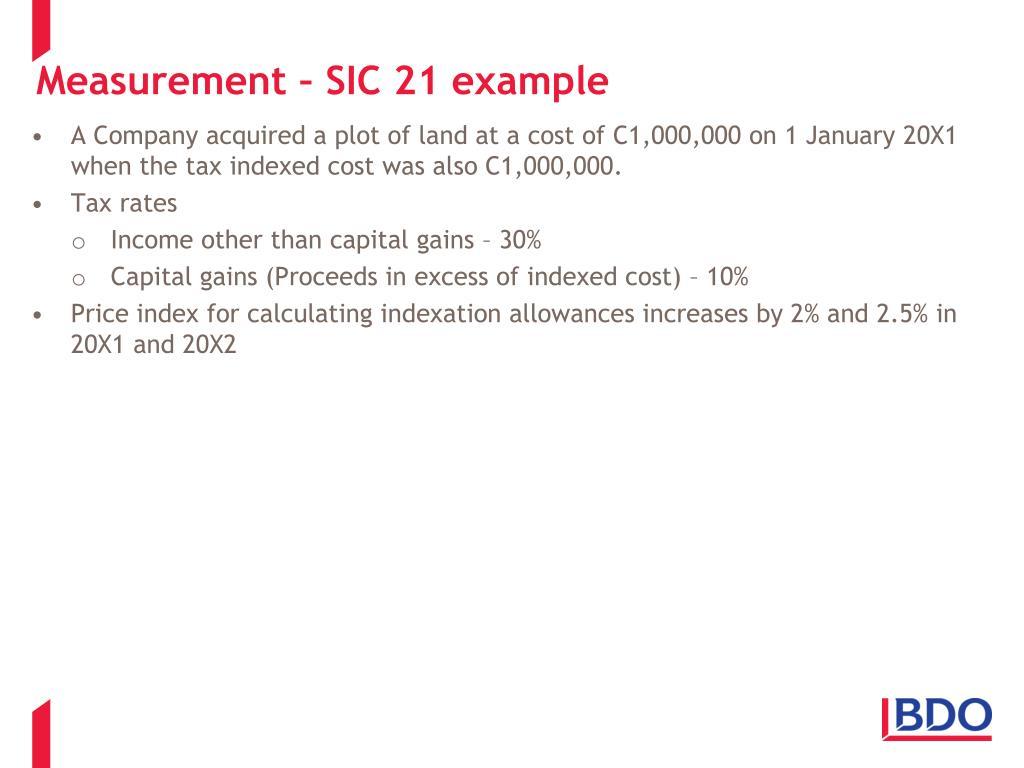 Measurement – SIC 21 example