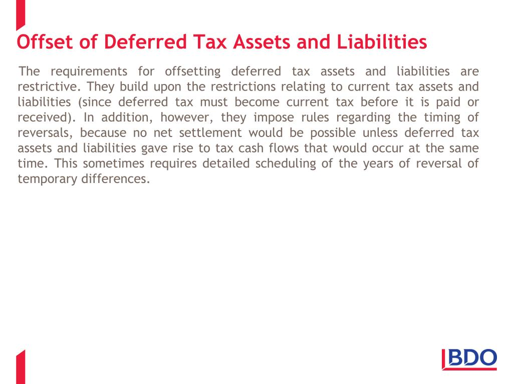 Offset of Deferred Tax Assets and Liabilities