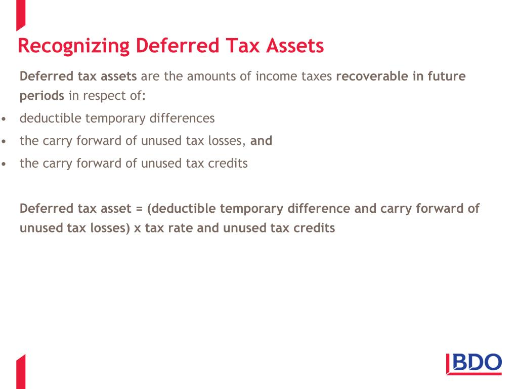 Recognizing Deferred Tax Assets