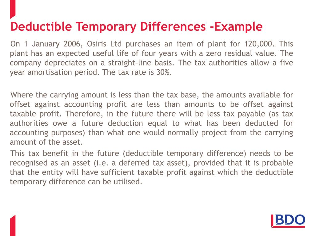 On 1 January 2006, Osiris Ltd purchases an item of plant for 120,000. This plant has an expected useful life of four years with a zero residual value. The company depreciates on a straight-line basis. The tax authorities allow a five year amortisation period. The tax rate is 30%.