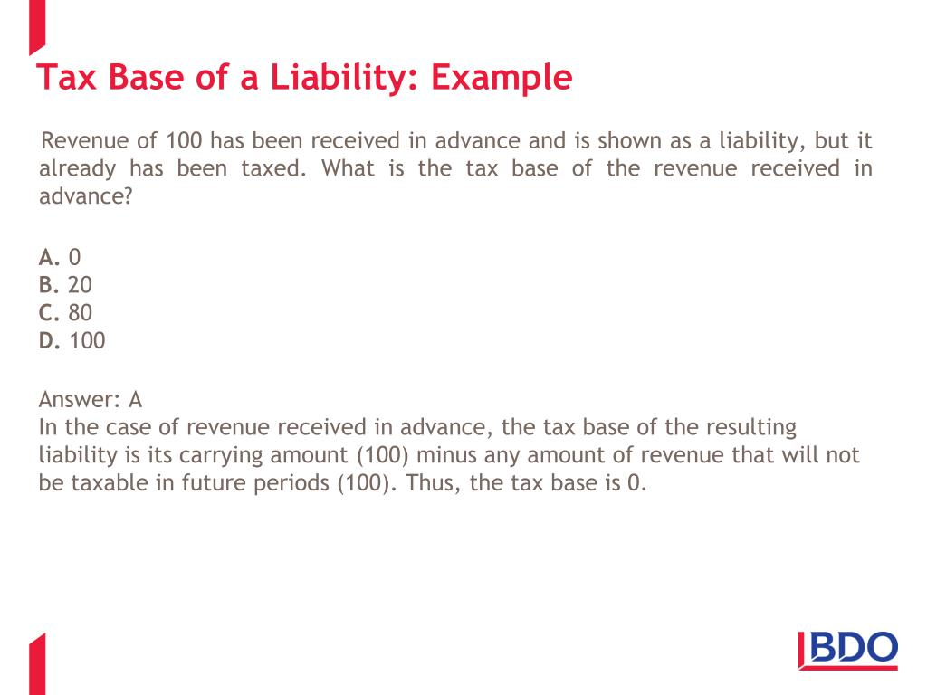 Tax Base of a Liability: Example