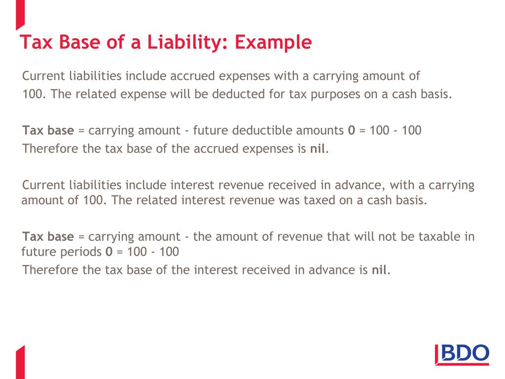 Current liabilities include accrued expenses with a carrying amount of