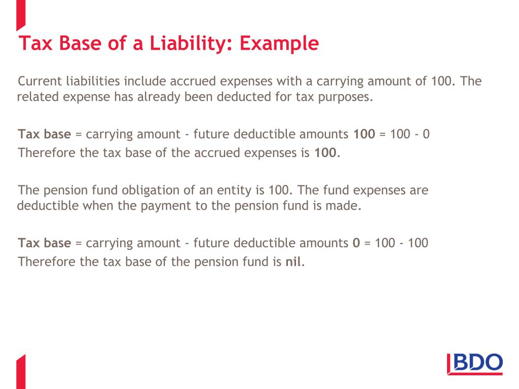 Current liabilities include accrued expenses with a carrying amount of 100. The related expense has already been deducted for tax purposes.