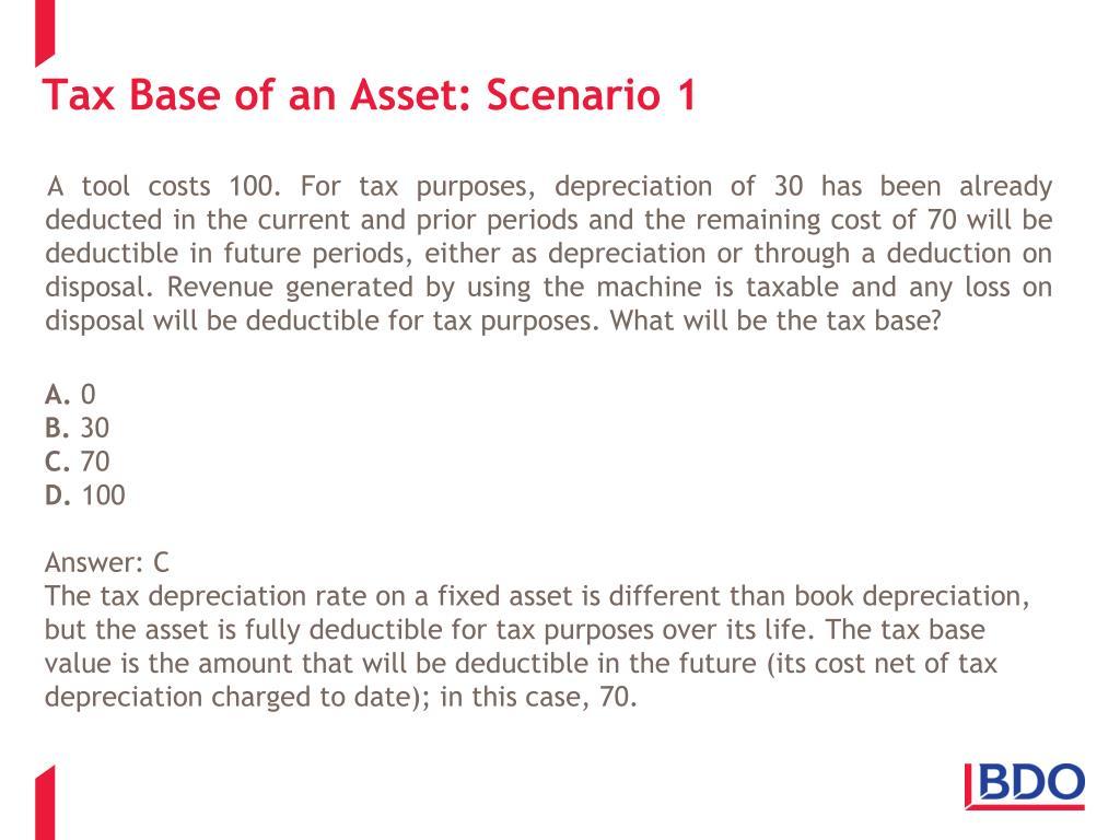 Tax Base of an Asset: Scenario 1