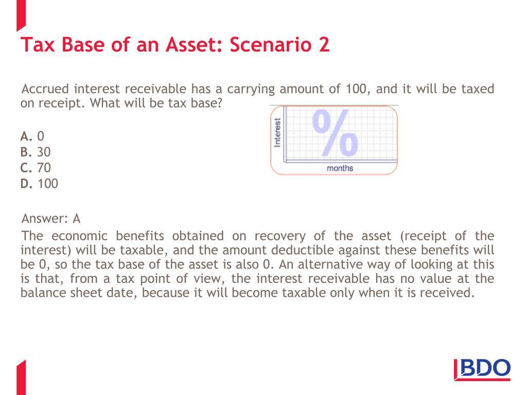 Tax Base of an Asset: Scenario 2