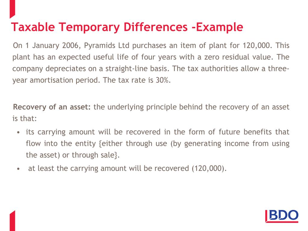 Taxable Temporary Differences