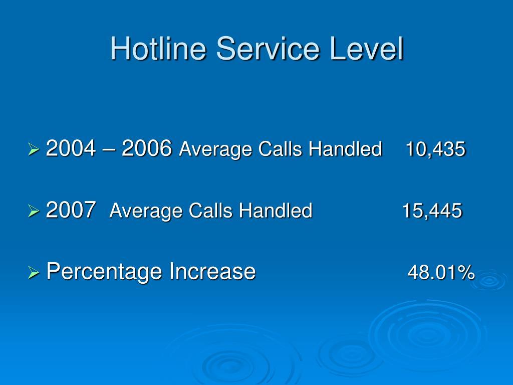 Hotline Service Level