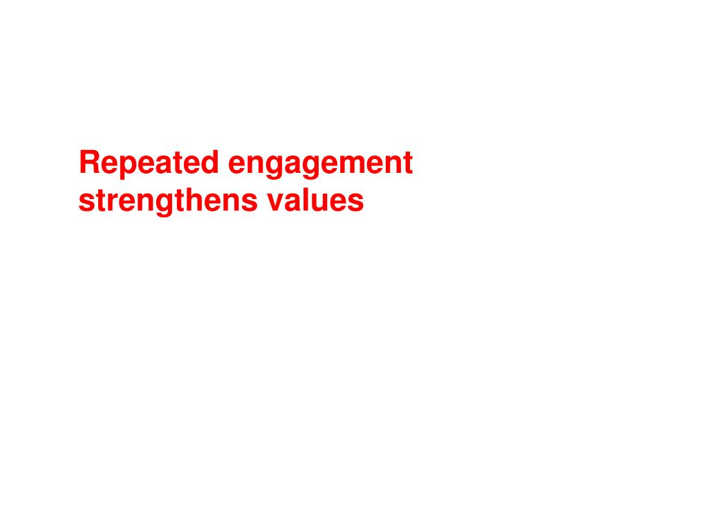 Repeated engagement