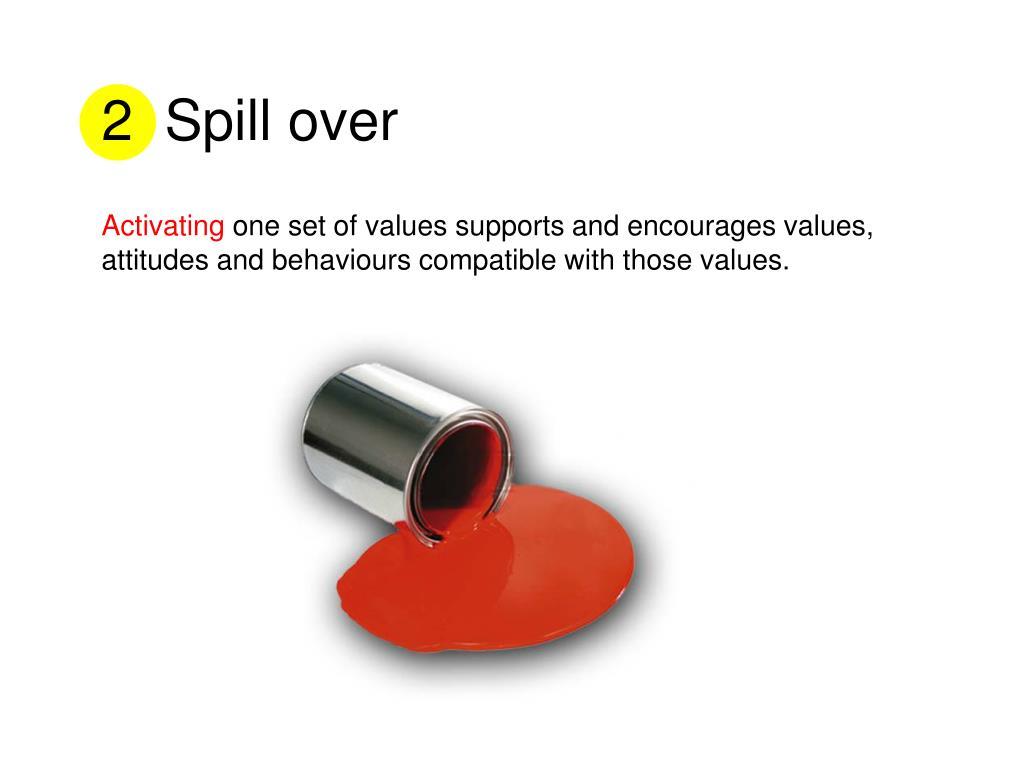 2  Spill over