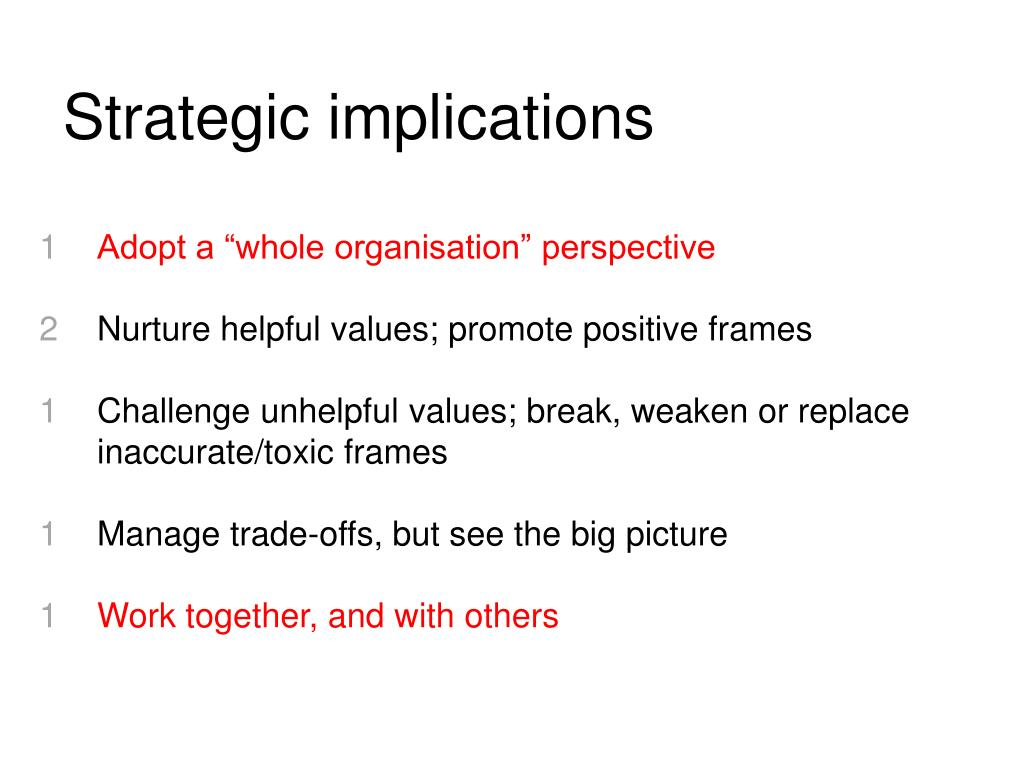 Strategic implications
