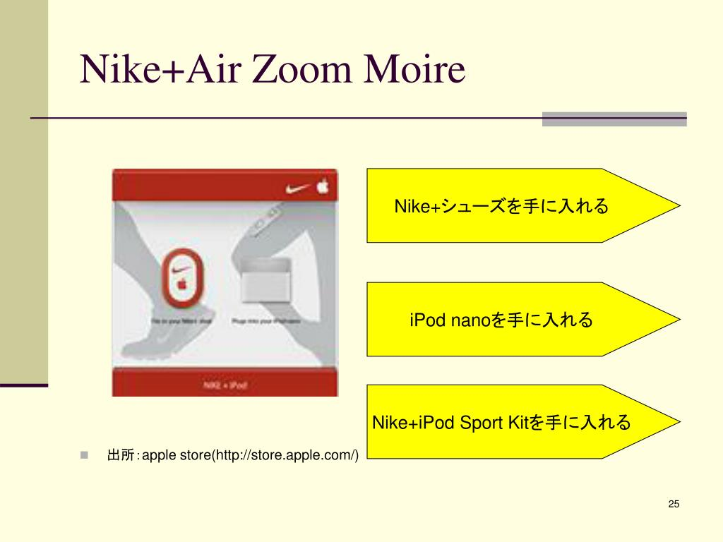 Nike+Air Zoom Moire