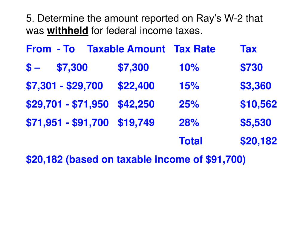 5. Determine the amount reported on Ray's W-2 that was