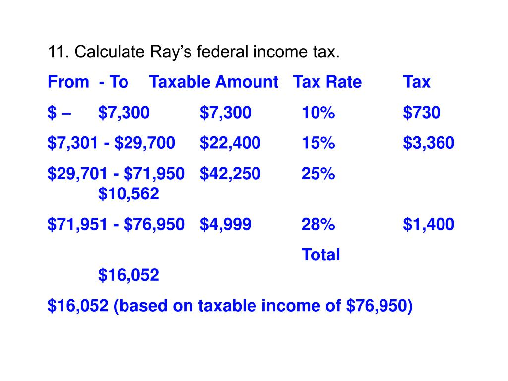 11. Calculate Ray's federal income tax.