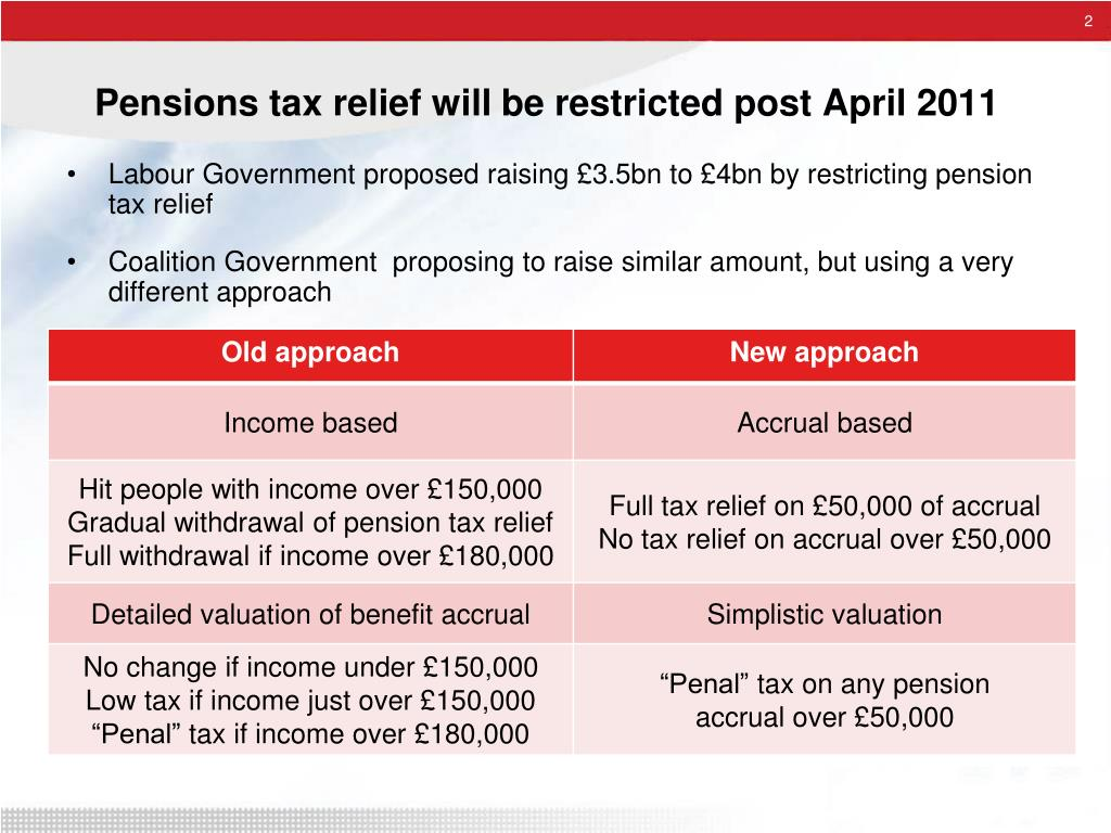 Pensions tax relief will be restricted post April 2011