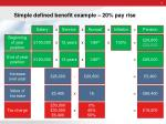 simple defined benefit example 20 pay rise