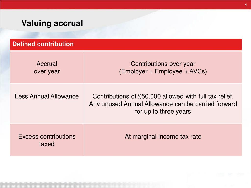 Valuing accrual