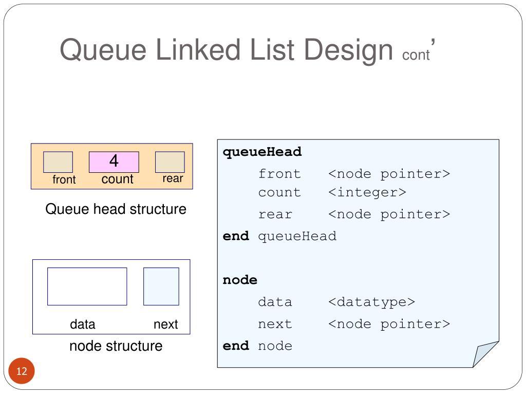 Queue Linked List Design